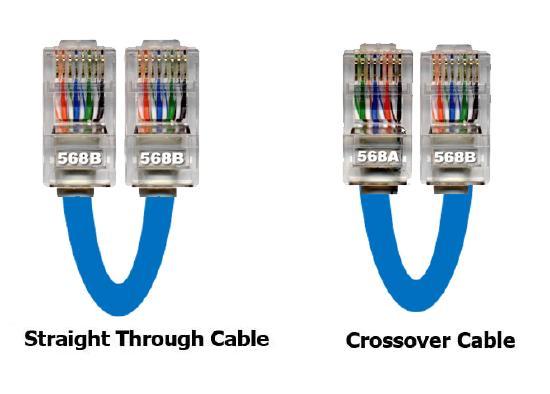 straight-through-crossover.jpg